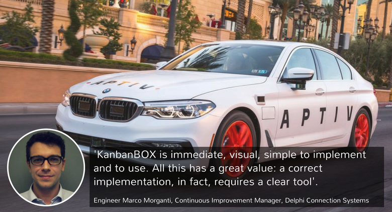 A BMW vehicle with Aptiv technology
